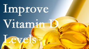 Hutter Chiropractic Office explains that it's beneficial to raise vitamin D levels.